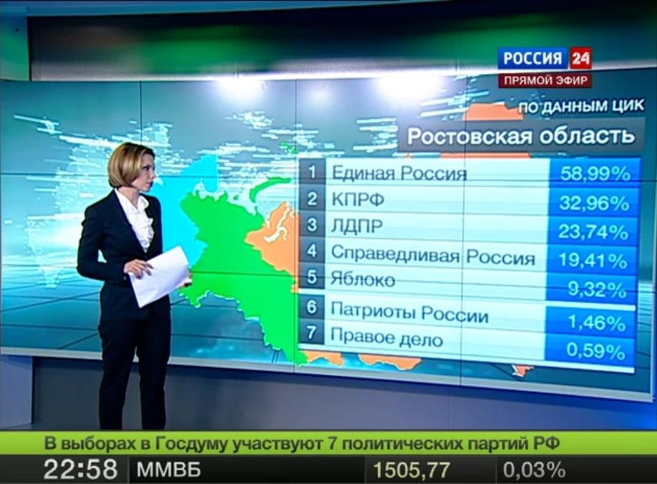 Выборы президента россии 14 марта 2004 выборы президента российской федерации
