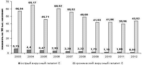 statistika-prostitutsii-v-rk
